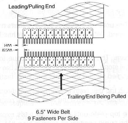 6.5inch Belt