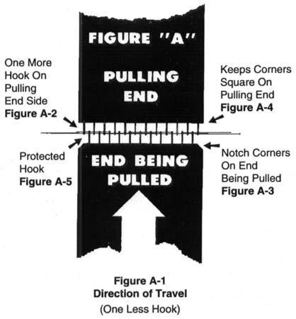 Belt Figure